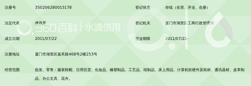厦门瑞服祥商贸SM内容高中分_广场记录城市成长图片