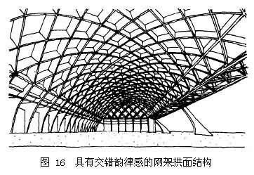 建筑形式美法则