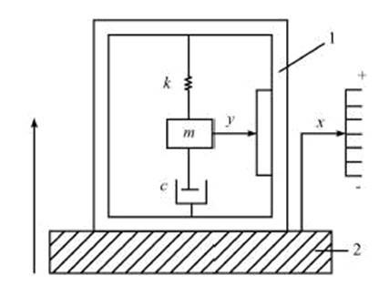 电容式加速度传感器的等效原理图如图2所示