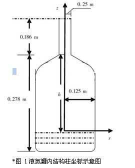 热导池电路连接图