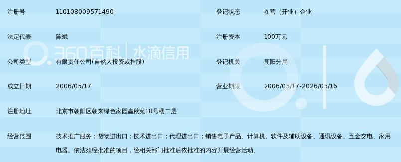 北京华讯威达v百科电子技术_360百科快速图纸快捷键亩数计算图片