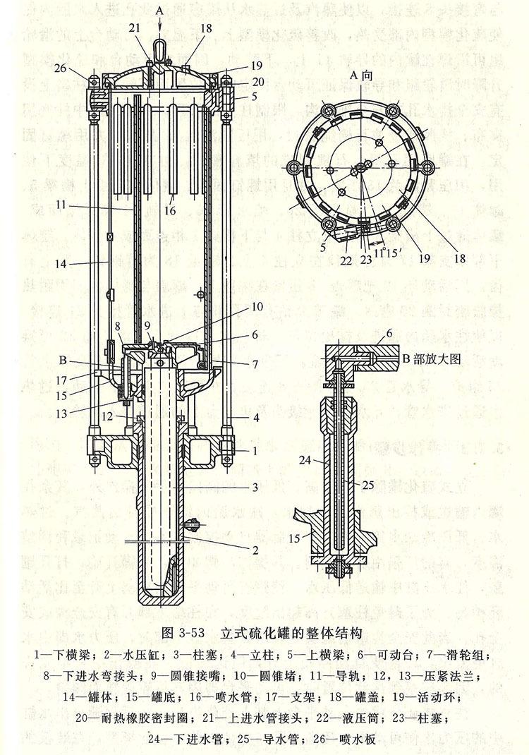 立式硫化罐结构图