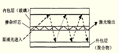 光纤输入电路图
