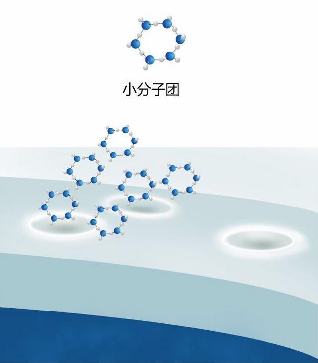 小分子团水结构图片
