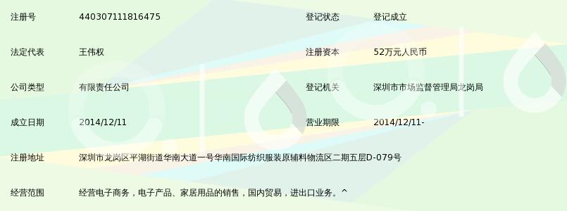 深圳市鸿商跨境电子商务有限公司_360百科