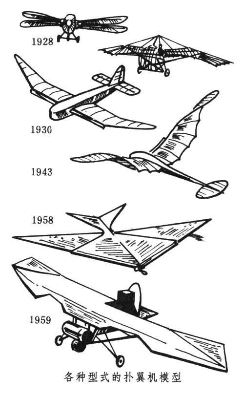 达芬奇飞机 原理