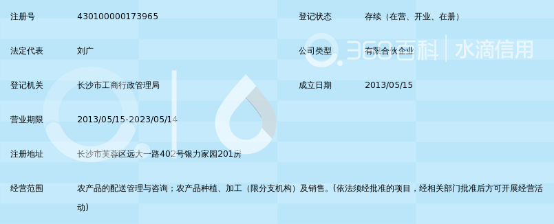 湖南善盈农产品配送中心(有限合伙)_360百科