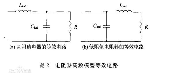 后的电阻器高频等效电路