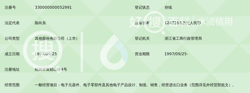 杭州士兰微电子股份有限公司