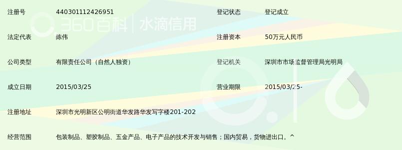 深圳市凡启斌科技_360百科广告设计和的广告区别图片