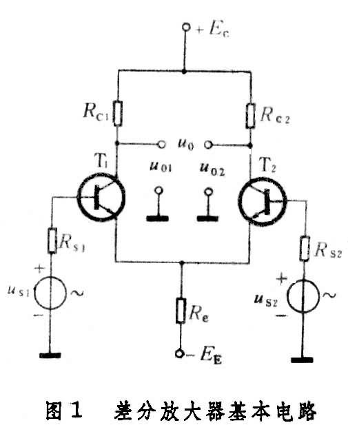图1是晶体管差分放大器的基本电路.这是一种对称电路.